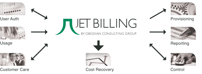 Jet_Problem Solved